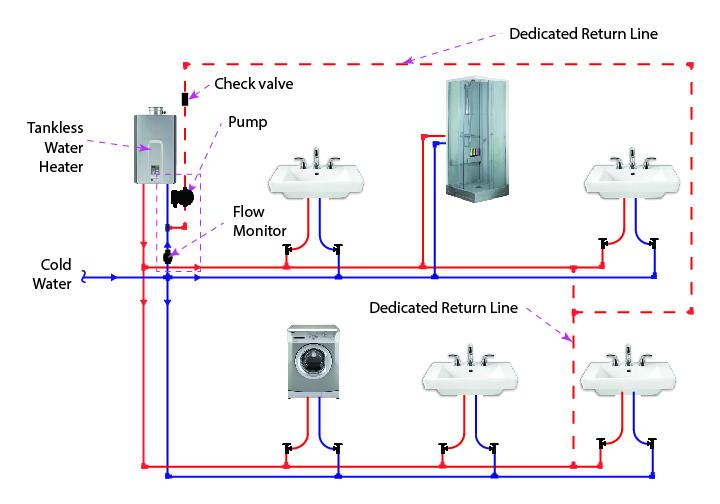 Astounding Water Fire Pump Piping Diagram Basic Electronics Wiring Diagram Wiring 101 Ivorowellnesstrialsorg