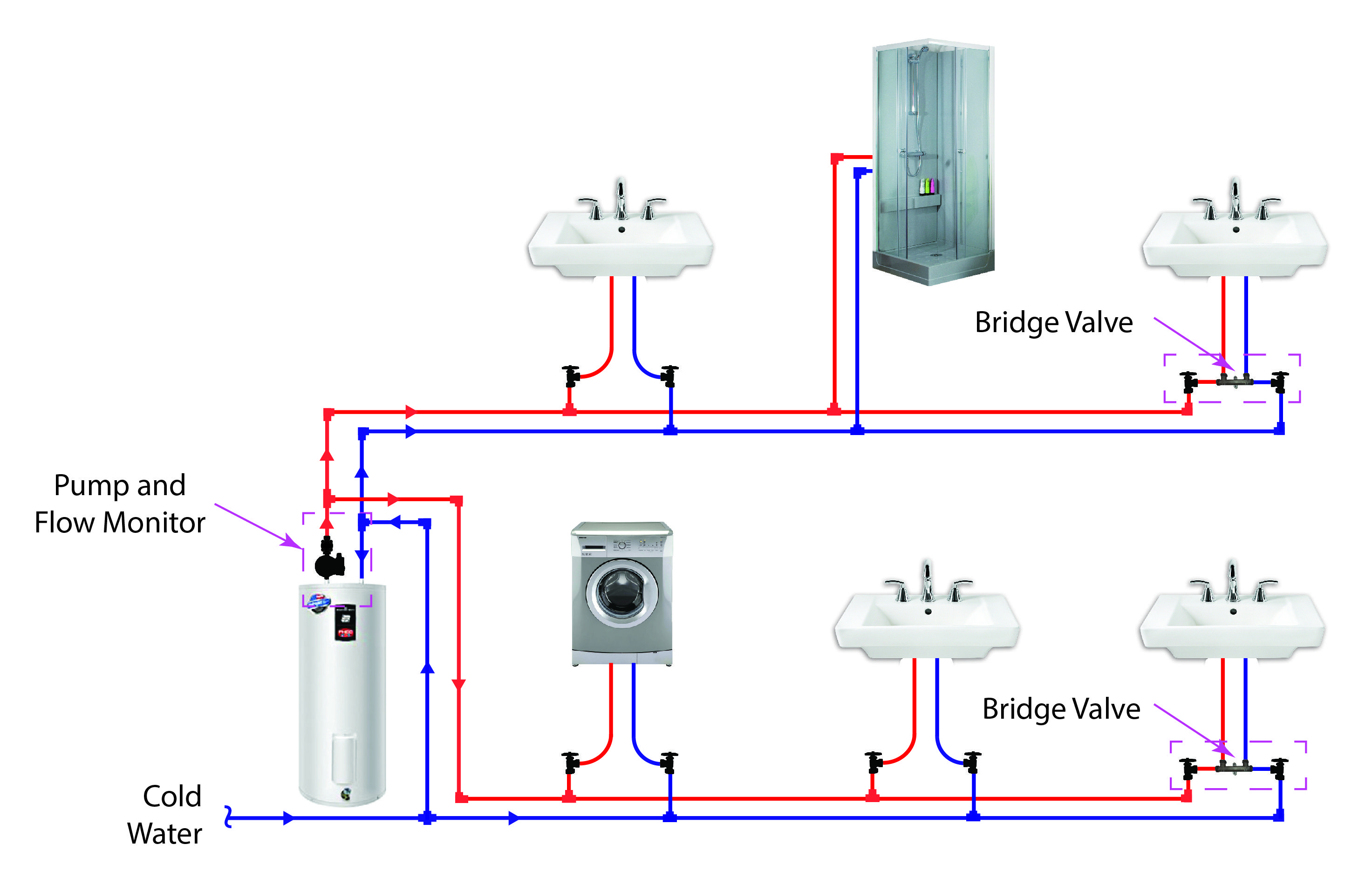 residential plumbing diagrams water circulation